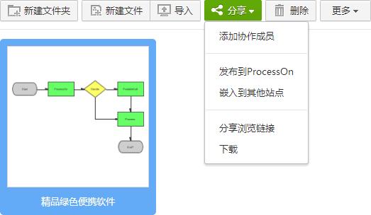 ProcessOn - 分享